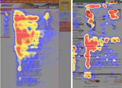 Analyse des mouvements de l'oeil sur une page Web