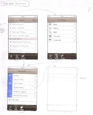 La mise en scène ergonomique du parcours utilisateur sur Iphone - © CulturedCode