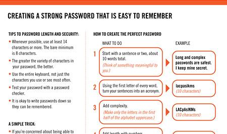 infographie comment créer un mot de passe sécurisé facile à retenir