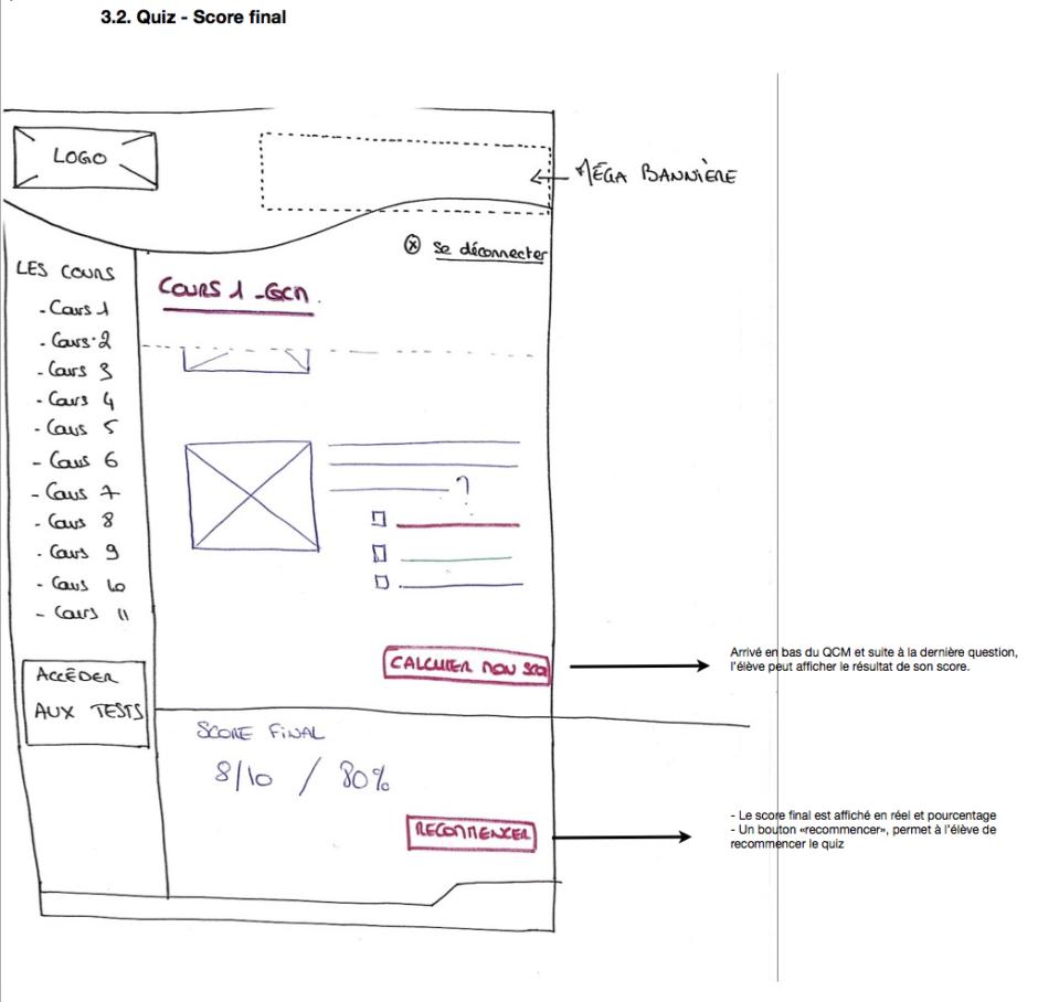 Maquette Ergonomique Easy Web Codes Rousseau