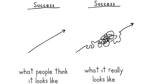 Le succès, par Demetri Martin