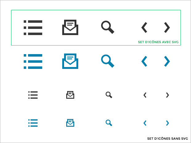 Déclinaisons d'icônes pour les écrans haute définition