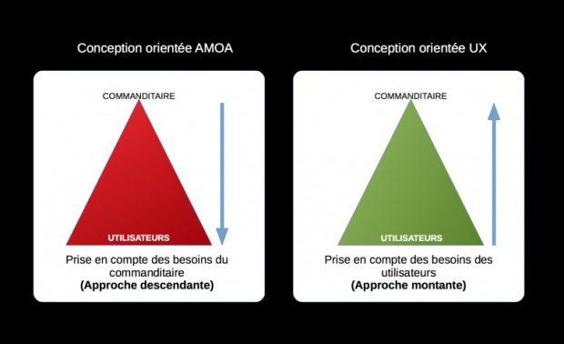 Slide 1 Laurent Demontiers avec UX Rennes  et LunaWeb