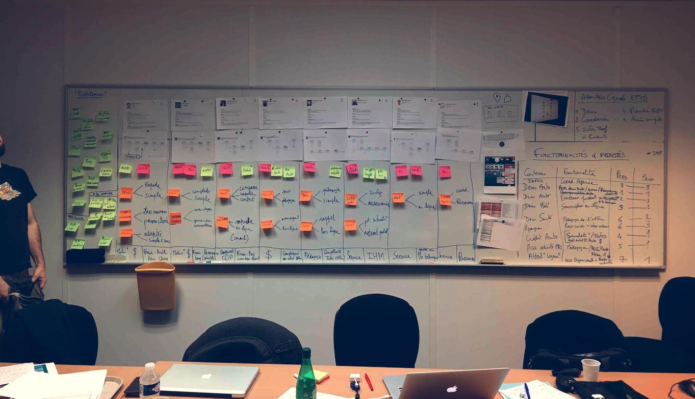 Création de personas pour l'optimisation de l'interface MAAF. Un accompagnement de plusieurs mois de co-conception avec l'Agence LunaWeb