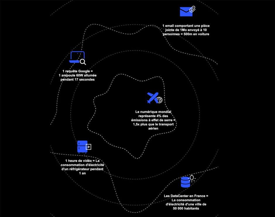 Chiffres-pollution-internet-lunaweb